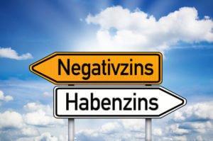 Wegweiser mit Negativzins und Habenzins